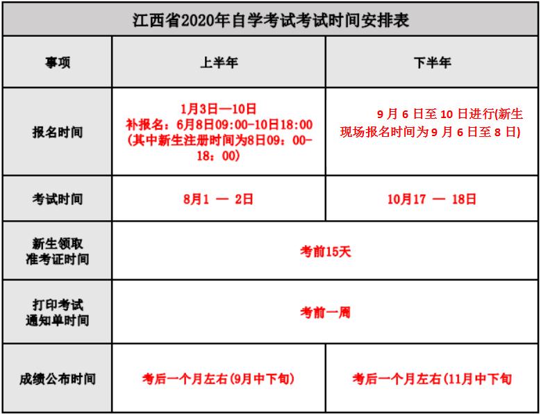 江西省2020年自学考试考试时间安排表
